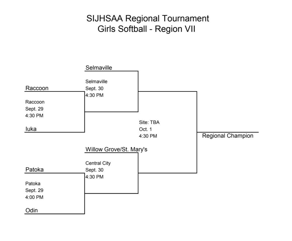 The Lady Rockets head to regional softball tourney